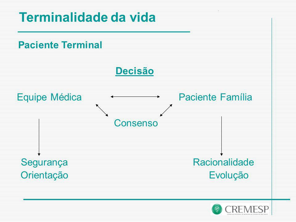 Terminalidade da vida Paciente Terminal Decisão