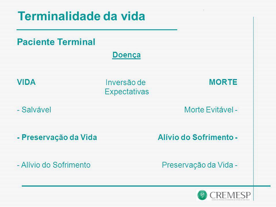 Terminalidade da vida Paciente Terminal Doença Inversão de