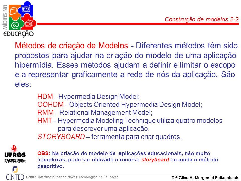 Construção de modelos 2-2