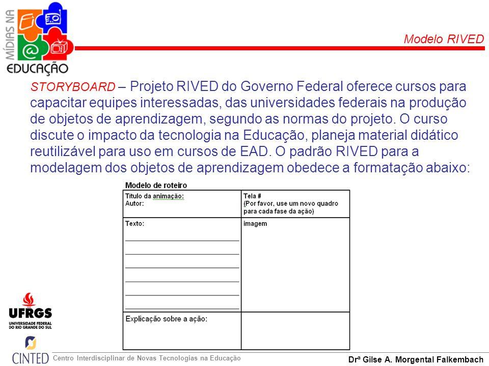 Modelo RIVED