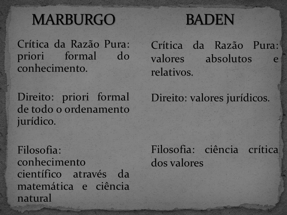 MARBURGO BADEN Crítica da Razão Pura: valores absolutos e relativos.