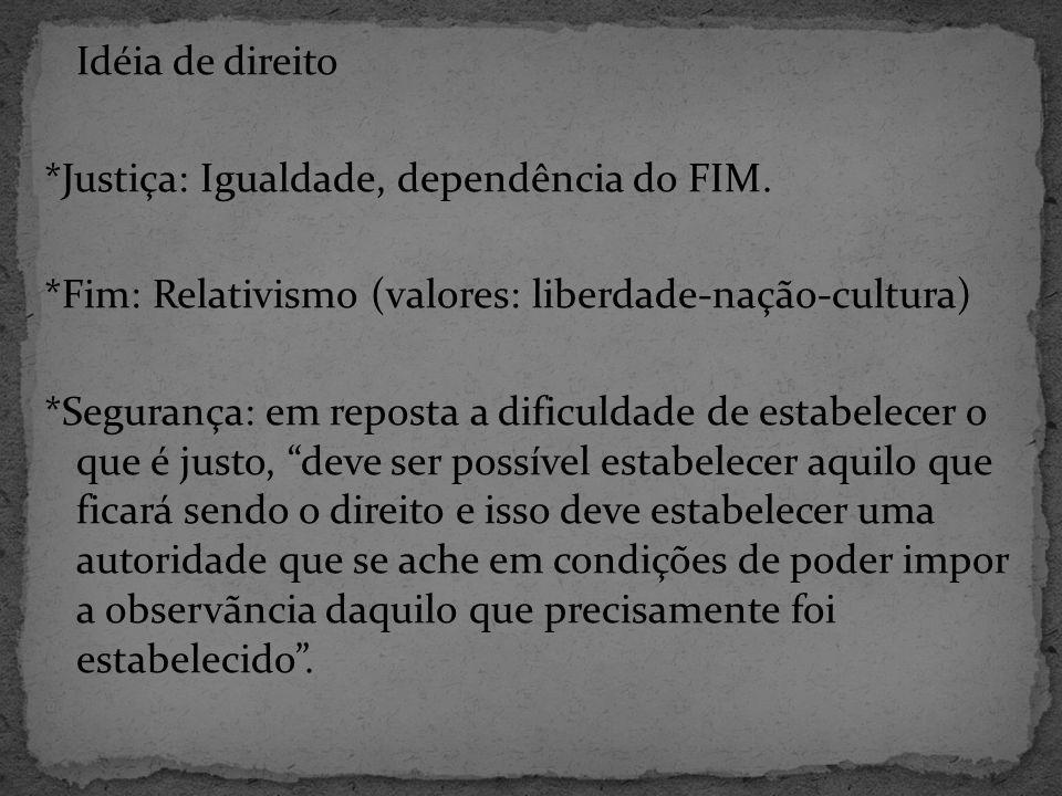 Idéia de direito *Justiça: Igualdade, dependência do FIM. *Fim: Relativismo (valores: liberdade-nação-cultura)