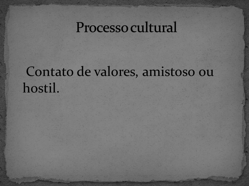 Processo cultural Contato de valores, amistoso ou hostil.