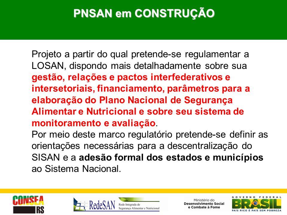 PNSAN em CONSTRUÇÃO