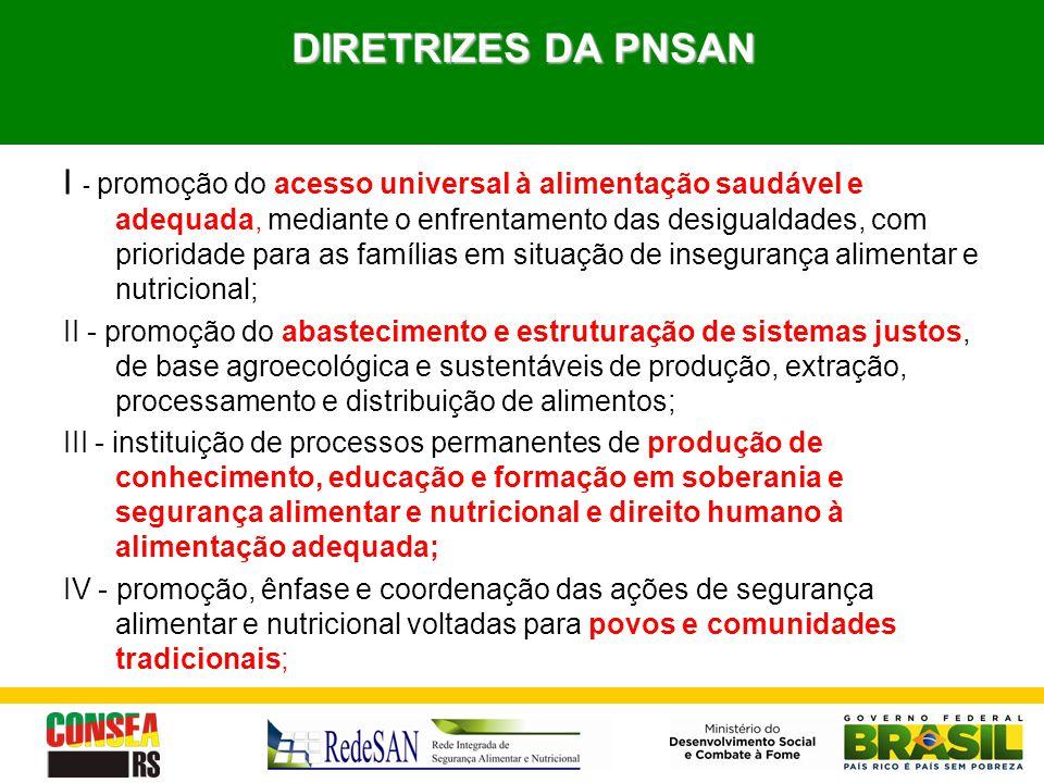 DIRETRIZES DA PNSAN