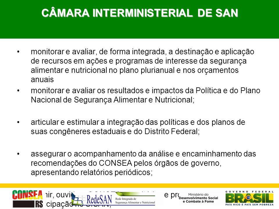 CÂMARA INTERMINISTERIAL DE SAN