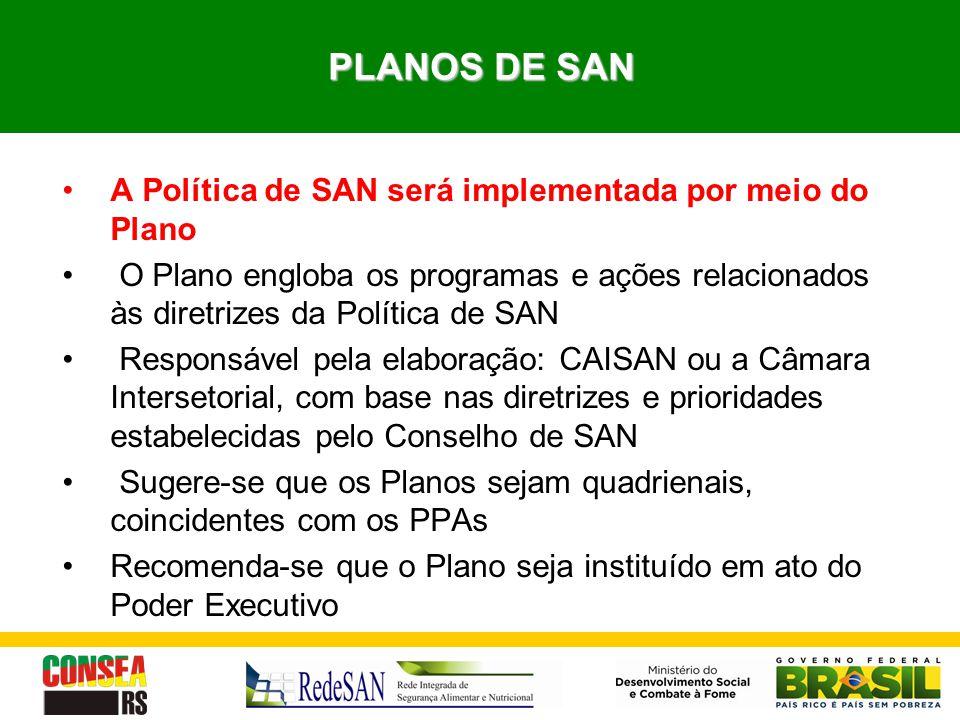 PLANOS DE SAN A Política de SAN será implementada por meio do Plano
