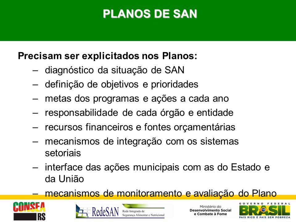 PLANOS DE SAN Precisam ser explicitados nos Planos: