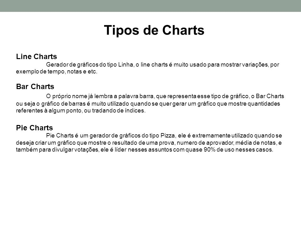 Tipos de Charts Bar Charts