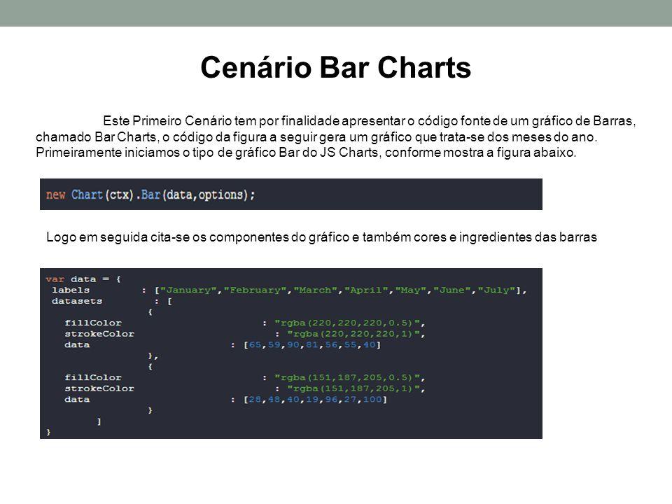 Cenário Bar Charts Este Primeiro Cenário tem por finalidade apresentar o código fonte de um gráfico de Barras,
