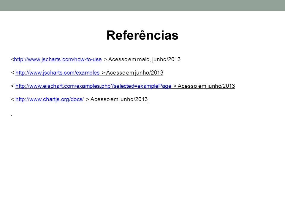 Referências <http://www.jscharts.com/how-to-use > Acesso em maio, junho/2013 < http://www.jscharts.com/examples > Acesso em junho/2013.