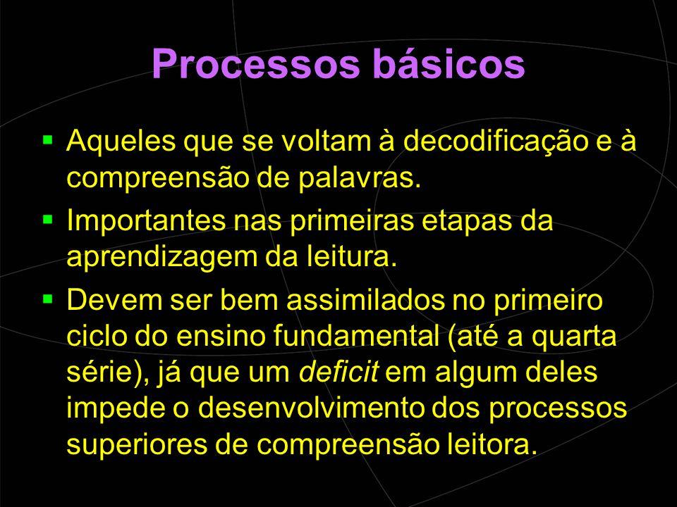 Processos básicos Aqueles que se voltam à decodificação e à compreensão de palavras. Importantes nas primeiras etapas da aprendizagem da leitura.