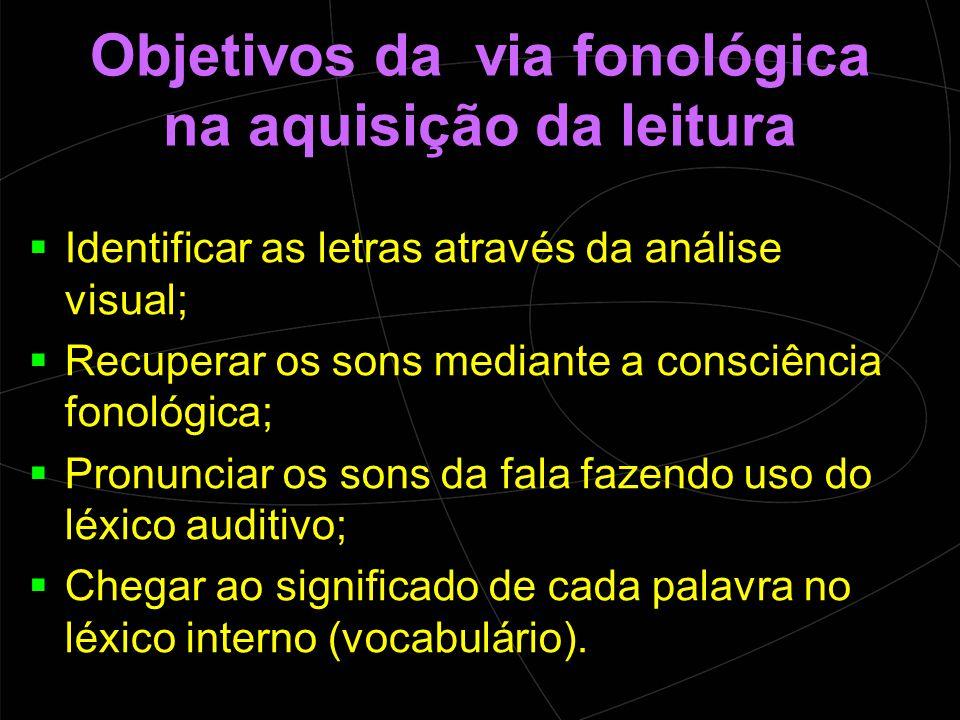 Objetivos da via fonológica na aquisição da leitura