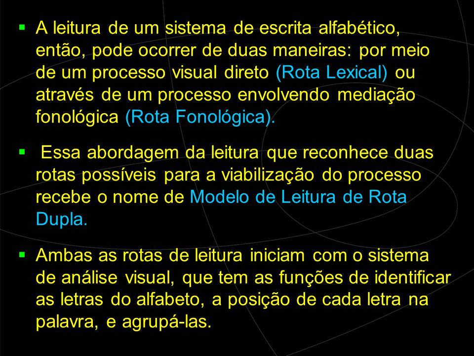 A leitura de um sistema de escrita alfabético, então, pode ocorrer de duas maneiras: por meio de um processo visual direto (Rota Lexical) ou através de um processo envolvendo mediação fonológica (Rota Fonológica).