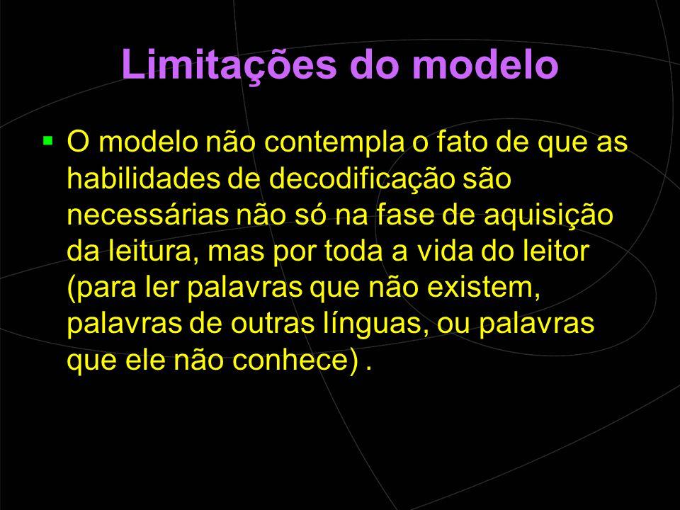 Limitações do modelo