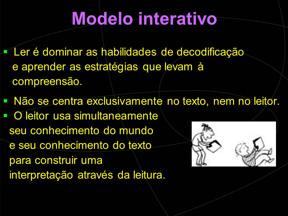 Modelo interativo Ler é dominar as habilidades de decodificação