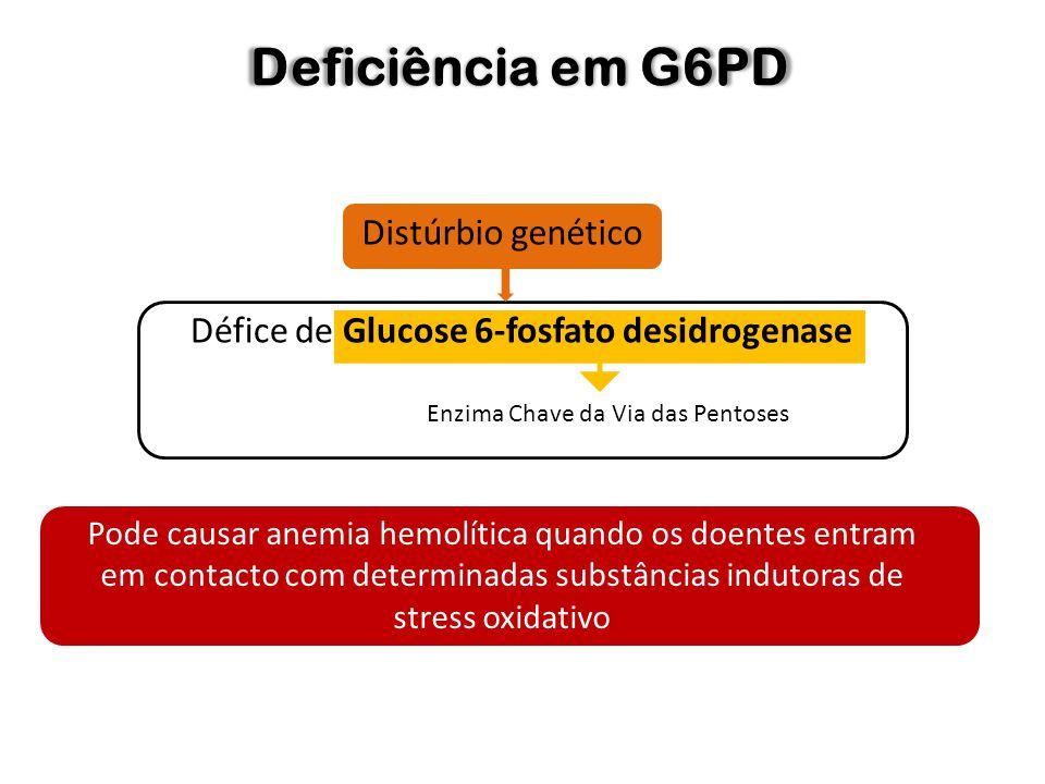 Deficiência em G6PD Distúrbio genético
