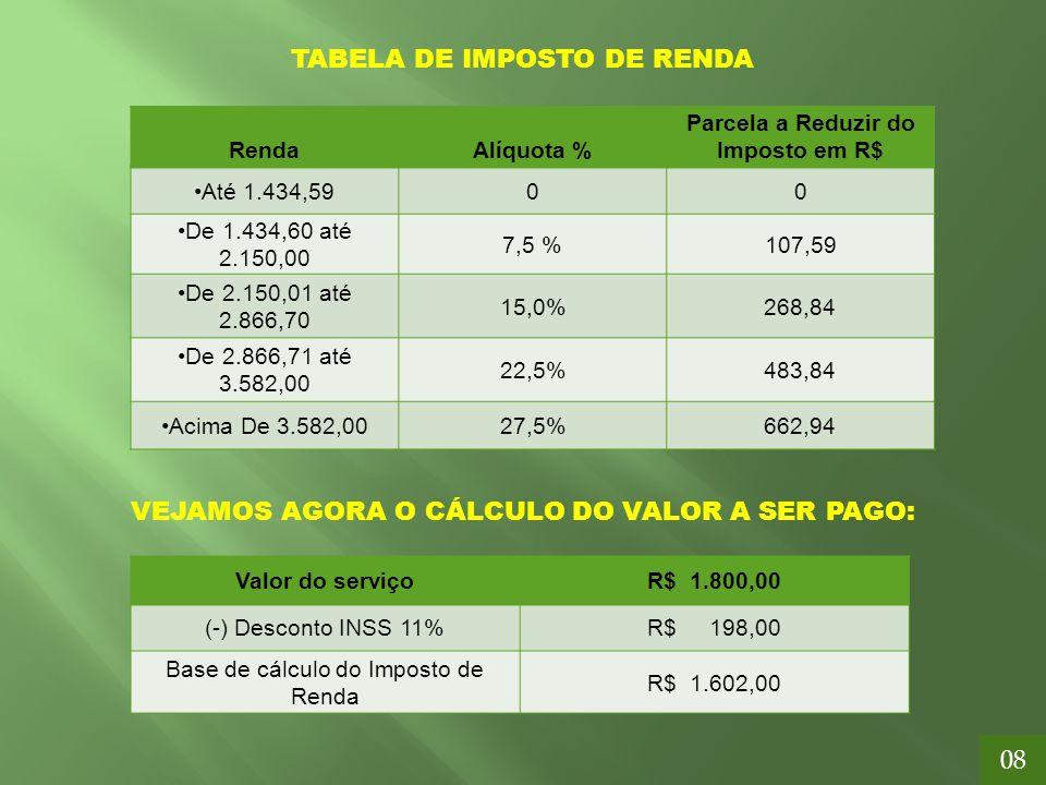 Parcela a Reduzir do Imposto em R$