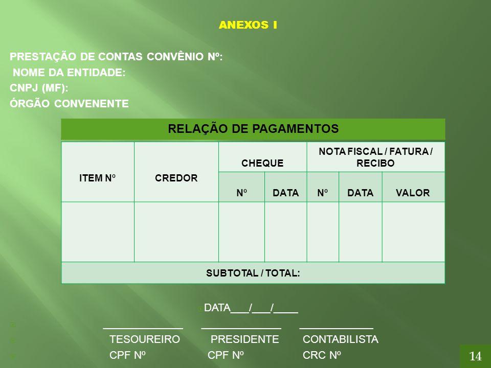RELAÇÃO DE PAGAMENTOS 14 ANEXOS I PRESTAÇÃO DE CONTAS CONVÊNIO Nº: