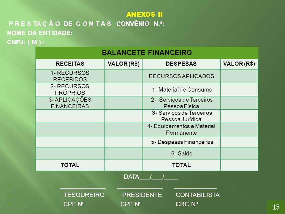 BALANCETE FINANCEIRO 15 ANEXOS II