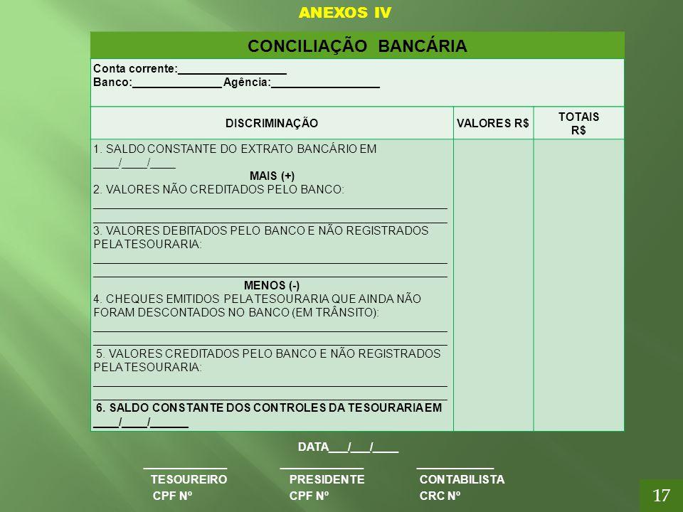 CONCILIAÇÃO BANCÁRIA 17 ANEXOS IV DATA___/___/____