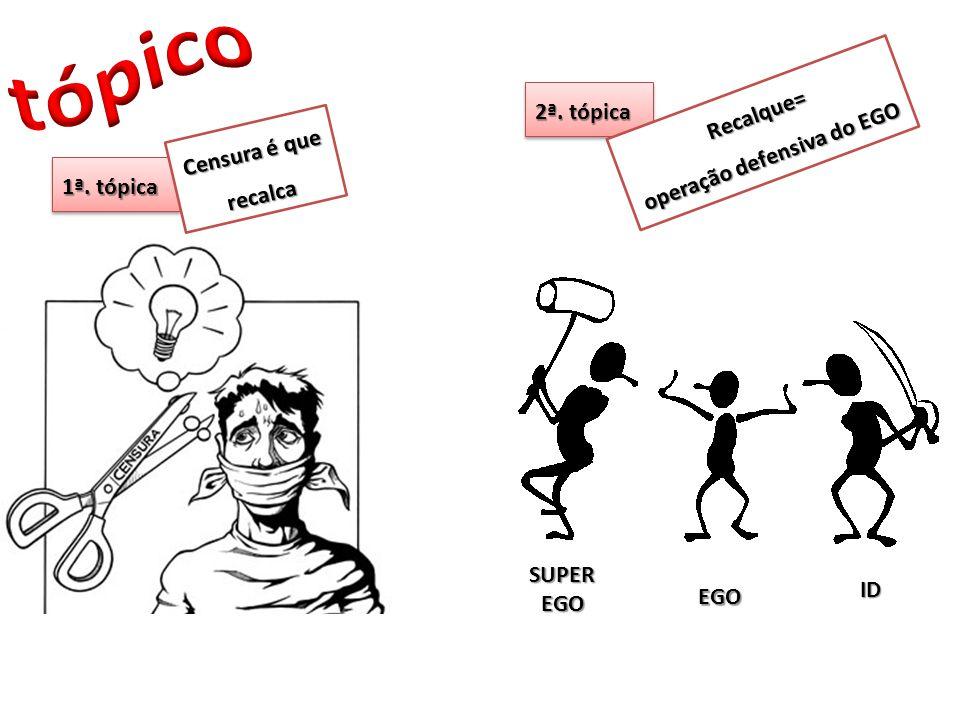 operação defensiva do EGO