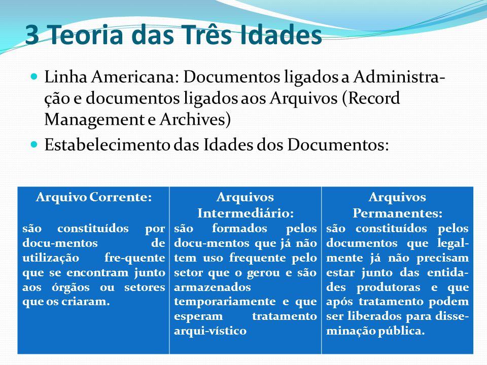 Arquivos Intermediário: Arquivos Permanentes: