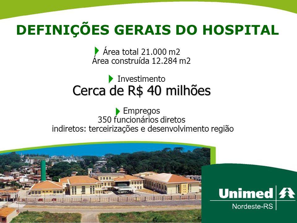 DEFINIÇÕES GERAIS DO HOSPITAL