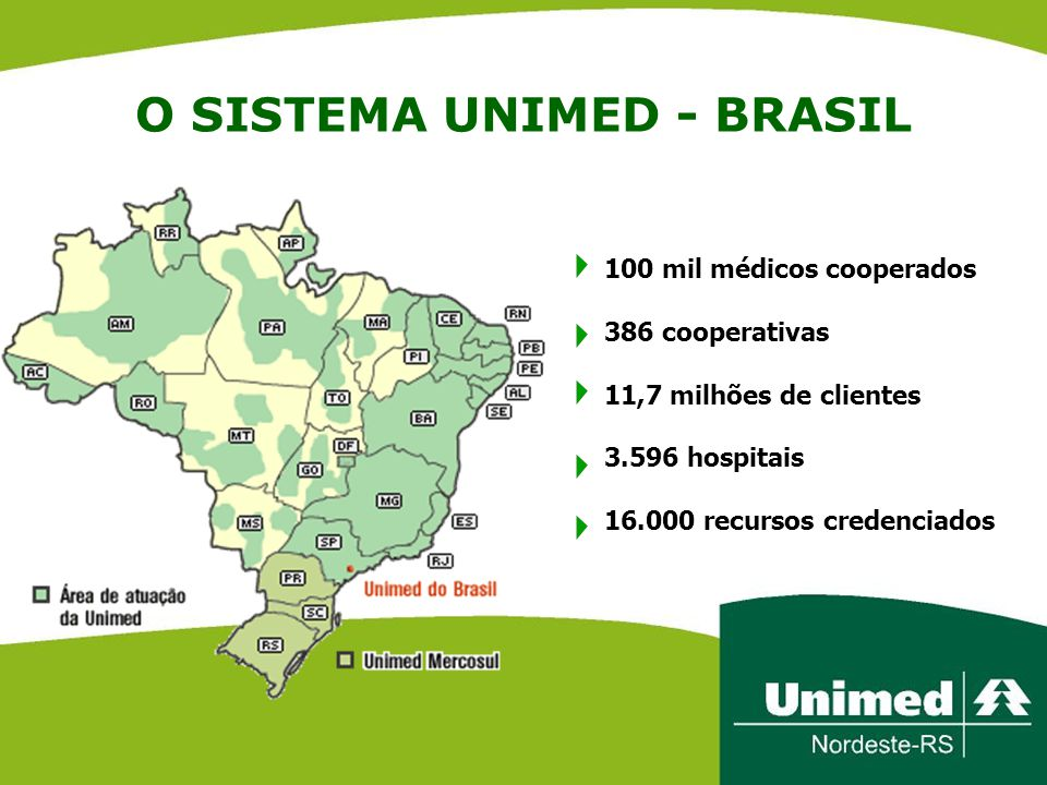 O SISTEMA UNIMED - BRASIL