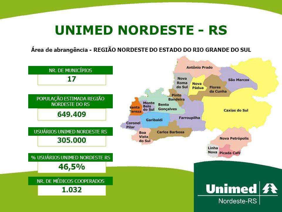 Área de abrangência - REGIÃO NORDESTE DO ESTADO DO RIO GRANDE DO SUL