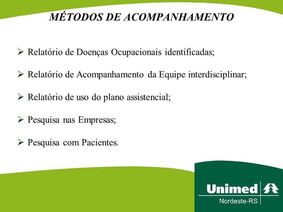 MÉTODOS DE ACOMPANHAMENTO