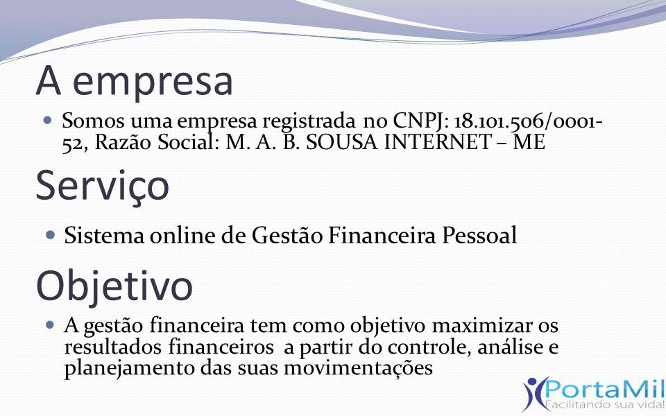 A empresa Serviço Objetivo Sistema online de Gestão Financeira Pessoal