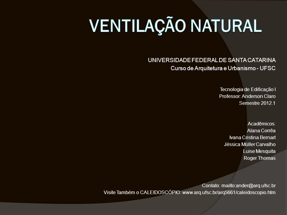 Ventilação Natural UNIVERSIDADE FEDERAL DE SANTA CATARINA