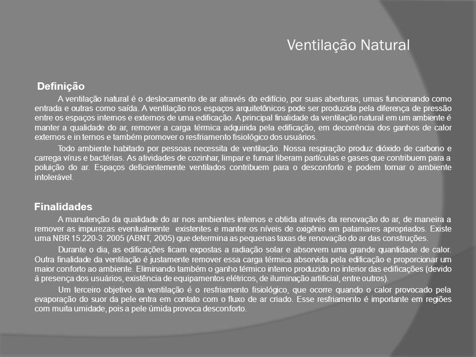 Ventilação Natural Definição Finalidades