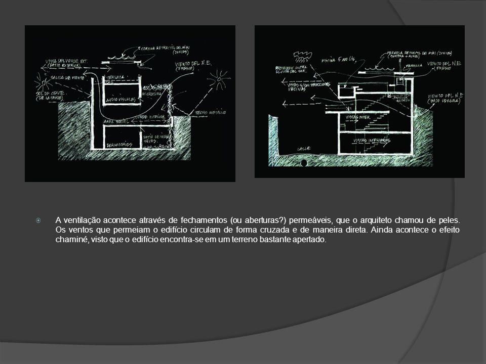 A ventilação acontece através de fechamentos (ou aberturas