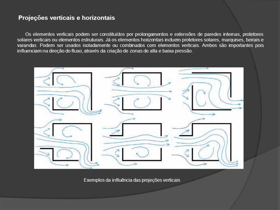 Projeções verticais e horizontais