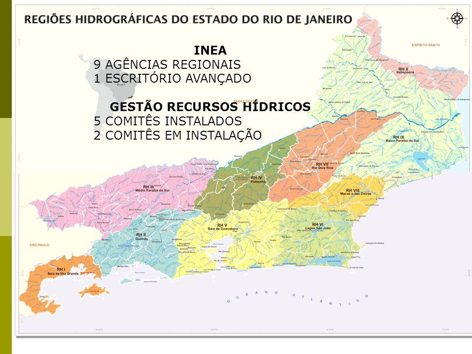 GESTÃO RECURSOS HÍDRICOS
