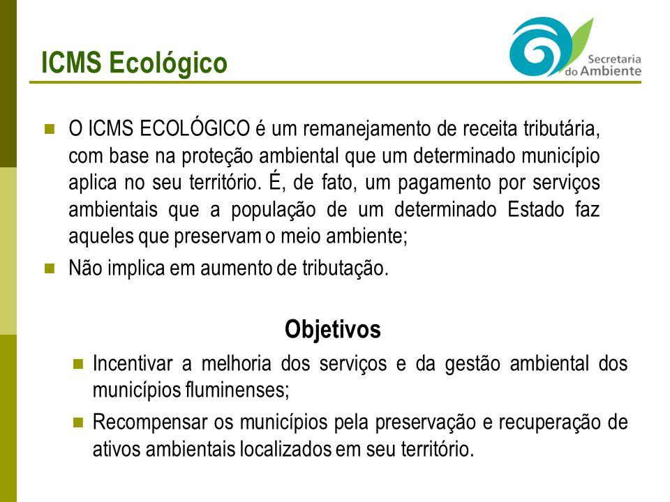 ICMS Ecológico Objetivos