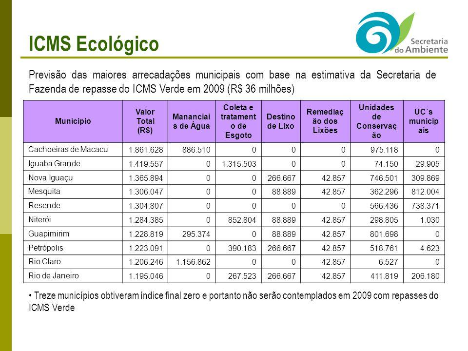 Coleta e tratamento de Esgoto Unidades de Conservação