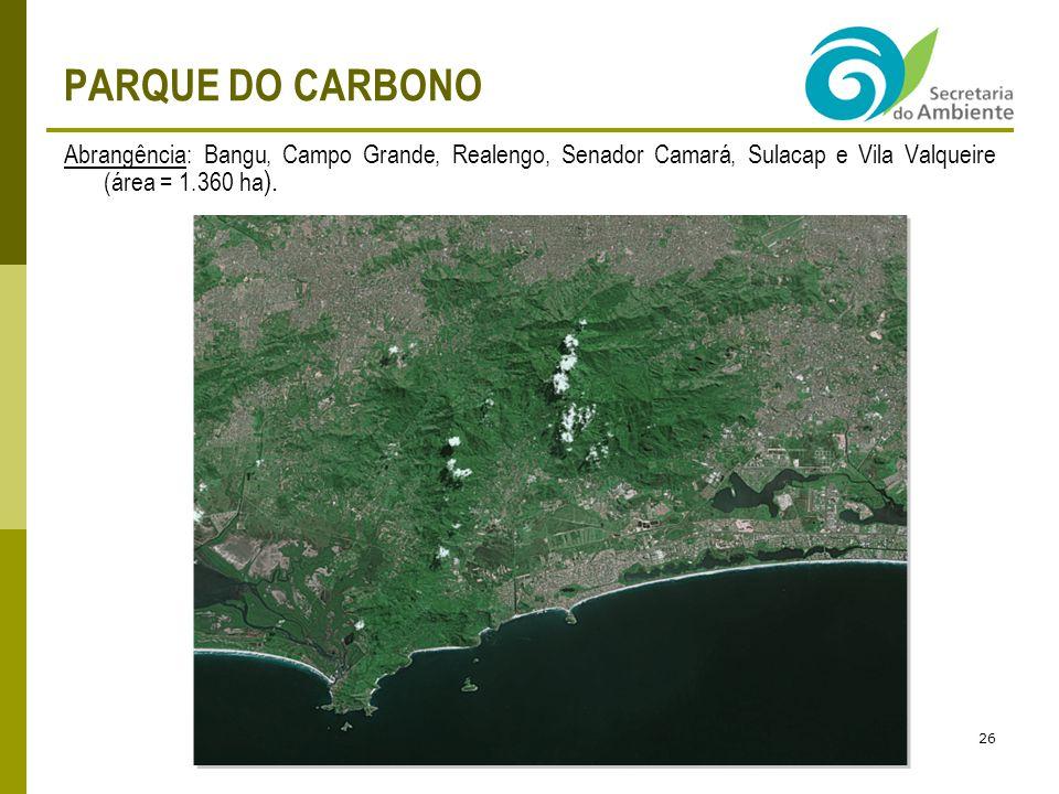 PARQUE DO CARBONO Abrangência: Bangu, Campo Grande, Realengo, Senador Camará, Sulacap e Vila Valqueire (área = 1.360 ha).