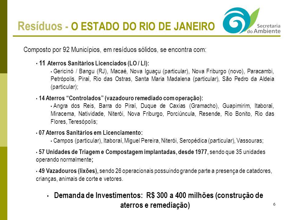 Resíduos - O ESTADO DO RIO DE JANEIRO