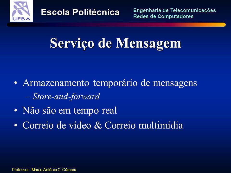 Serviço de Mensagem Armazenamento temporário de mensagens