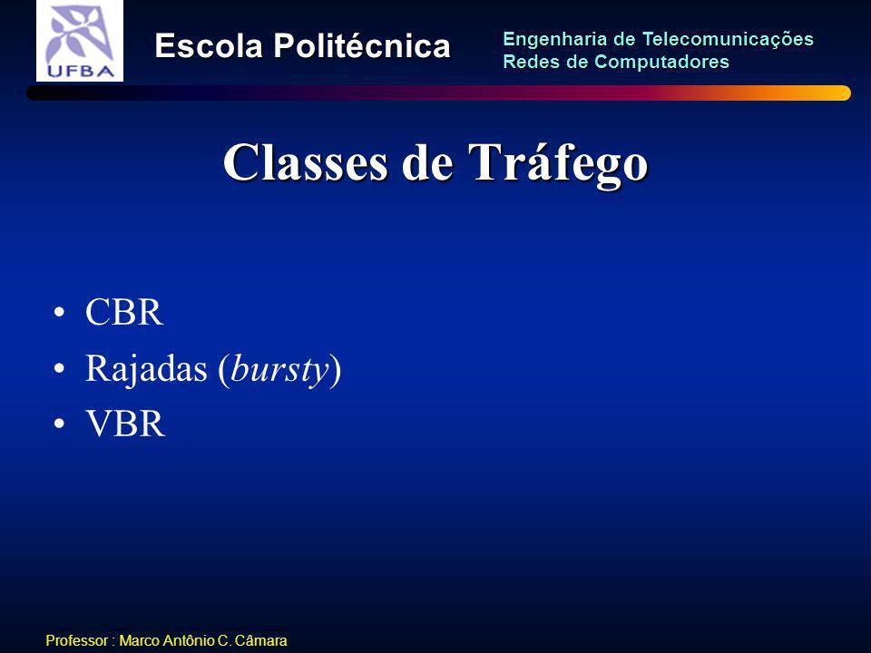 Classes de Tráfego CBR Rajadas (bursty) VBR