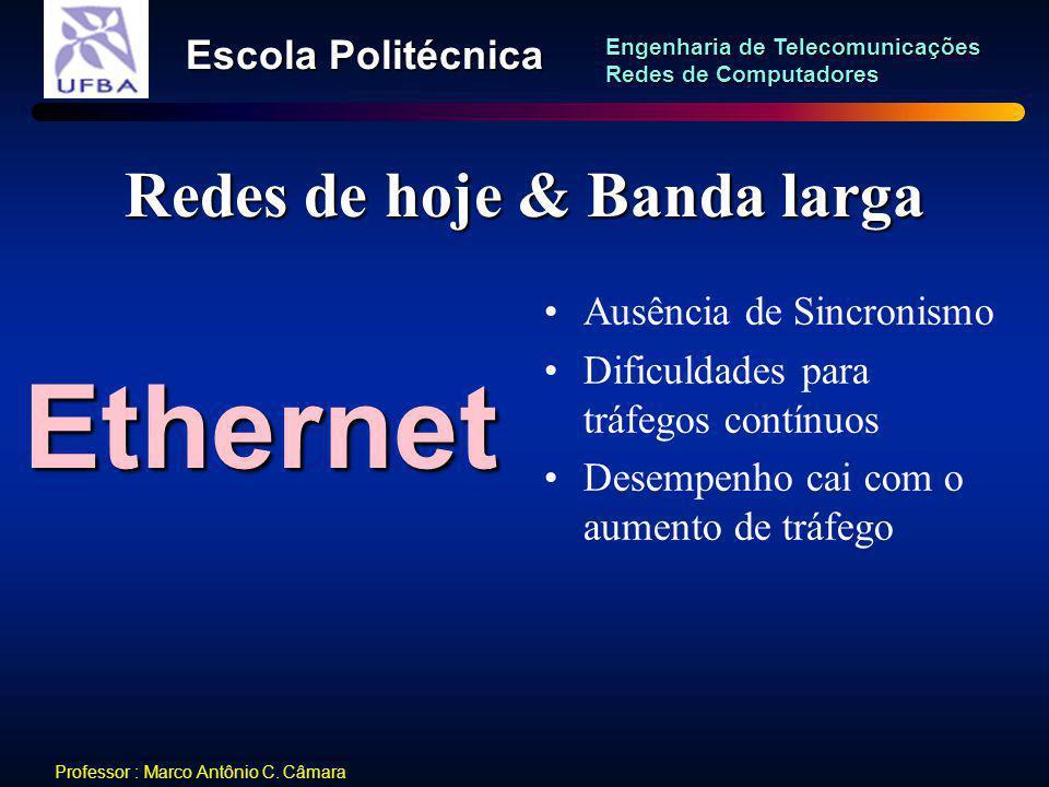 Redes de hoje & Banda larga