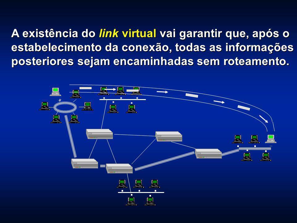 A existência do link virtual vai garantir que, após o