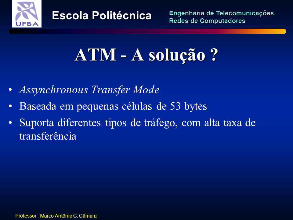 ATM - A solução Assynchronous Transfer Mode