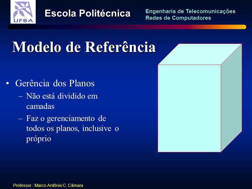 Modelo de Referência Gerência dos Planos Não está dividido em camadas