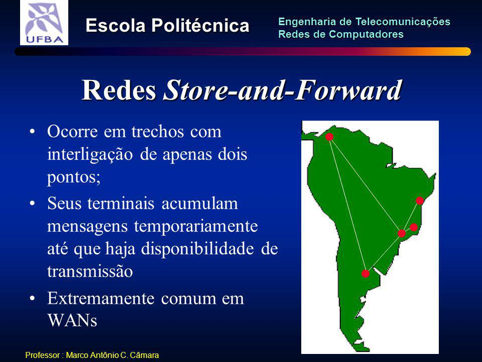 Redes Store-and-Forward