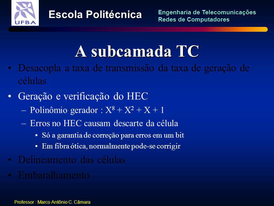A subcamada TC Desacopla a taxa de transmissão da taxa de geração de células. Geração e verificação do HEC.