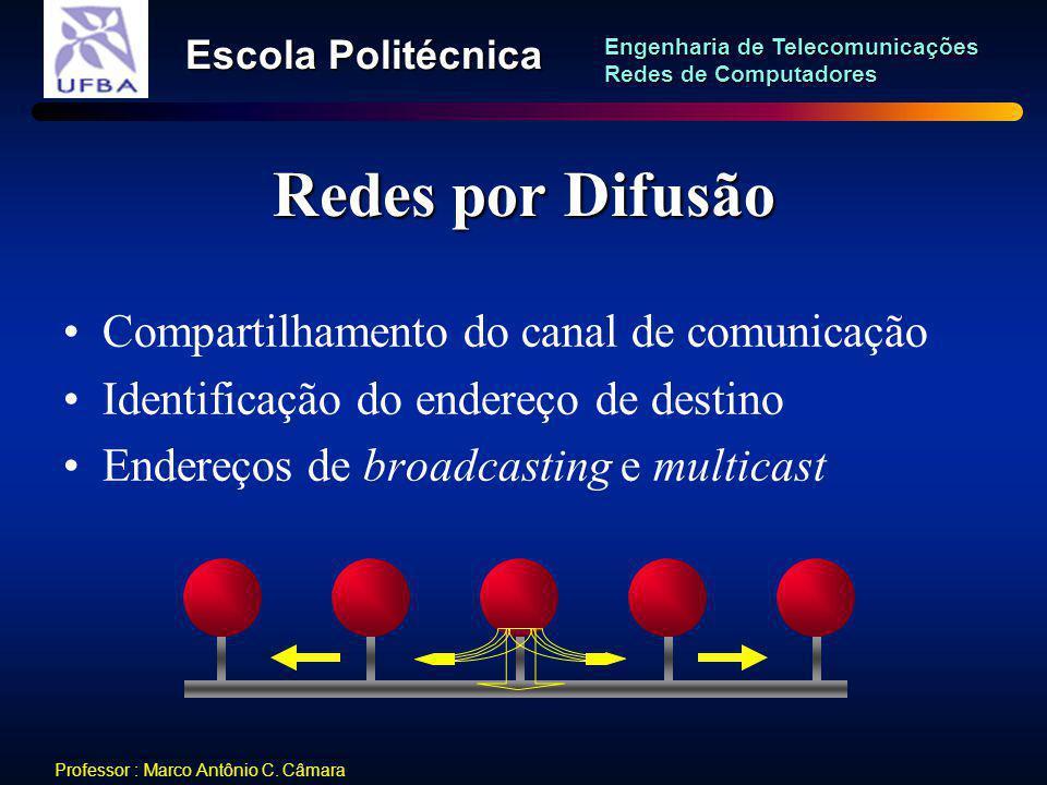 Redes por Difusão Compartilhamento do canal de comunicação